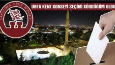 Urfa Kent Konseyi Başkanlığı