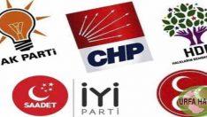 Şanlıurfa belediye başkan adaylarının tam listesi.