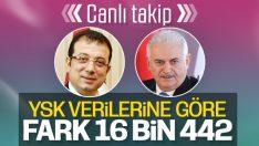 İstanbul'da geçersiz oyların sayımında son rakamlar